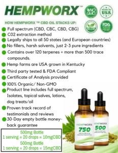 HempWorx CBD Oil