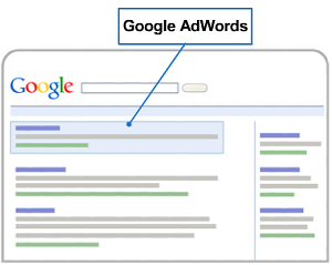 google adwords agency